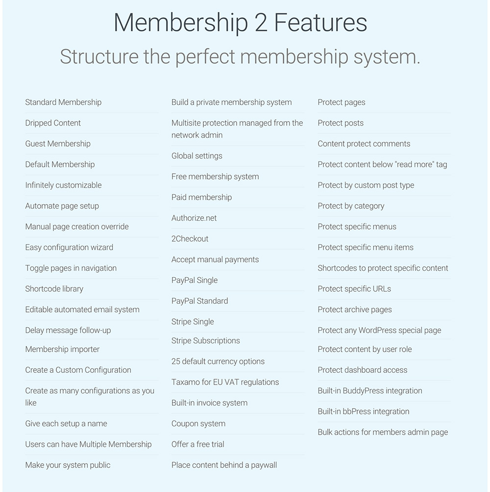 WPMU Membership Plugin features